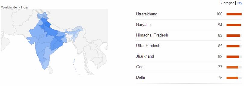 Interest by Region for Arvind Kejriwal