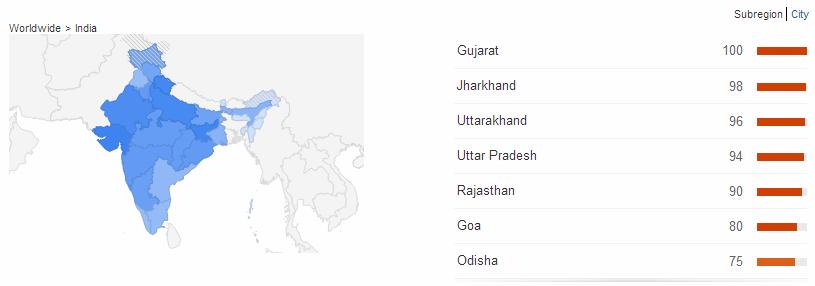 Interest by Region for Modi